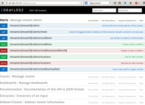 Graylog2 api-browser
