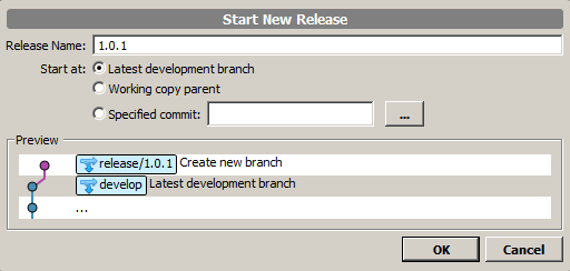 Starting Release