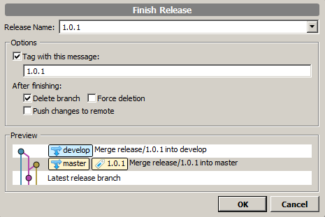Finish Release