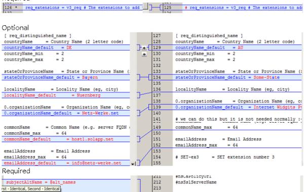 OpenSSL SAN Certificates