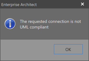 Invalid UML Error Dialogue